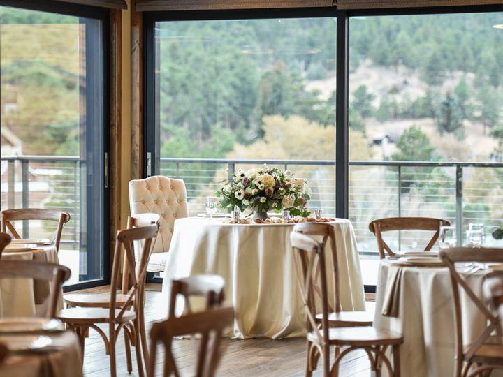 Tmx 7 Reception 1 19 51 987350 Estes Park, CO wedding venue