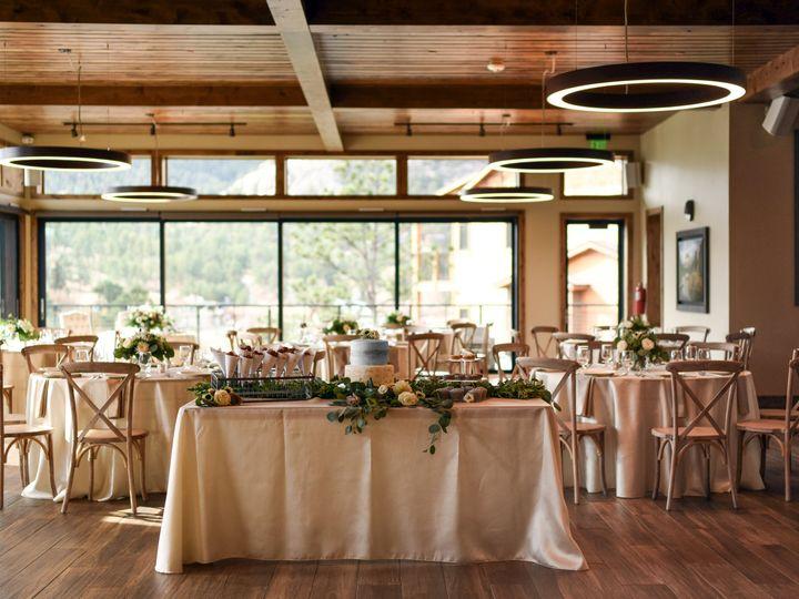Tmx Skyview Teaser 2 2 51 987350 Estes Park, CO wedding venue