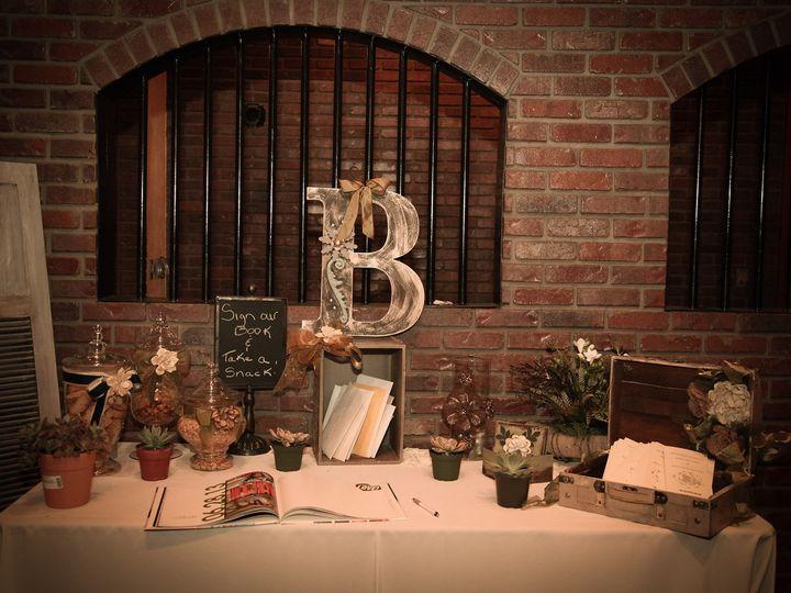 Tmx 1393804243552 Img5044 X Denver wedding planner