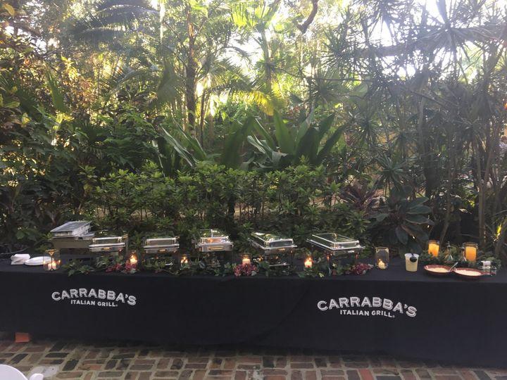 Tmx 1494459917872 Img1054 Saint Petersburg, FL wedding catering