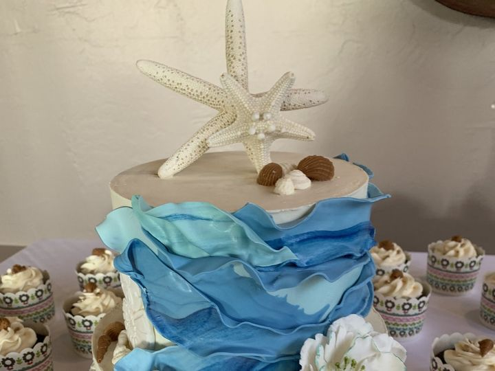 Tmx 69463b57 31e9 46ae 8cd1 5cdcbc4704e6 51 968450 Arroyo Grande, CA wedding cake