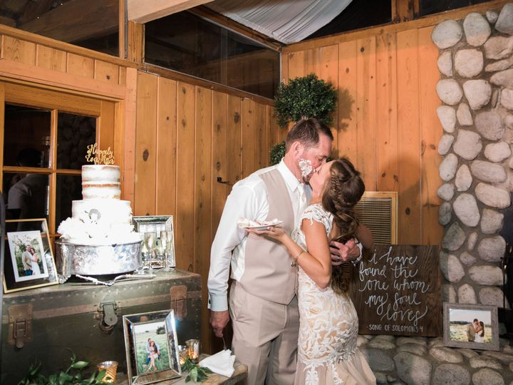 Tmx 1519086733 56693185c301fc9a 1519086731 31f0dba5fe6b7e6a 1519086706782 3 Sneaks 31 Costa Mesa, CA wedding planner