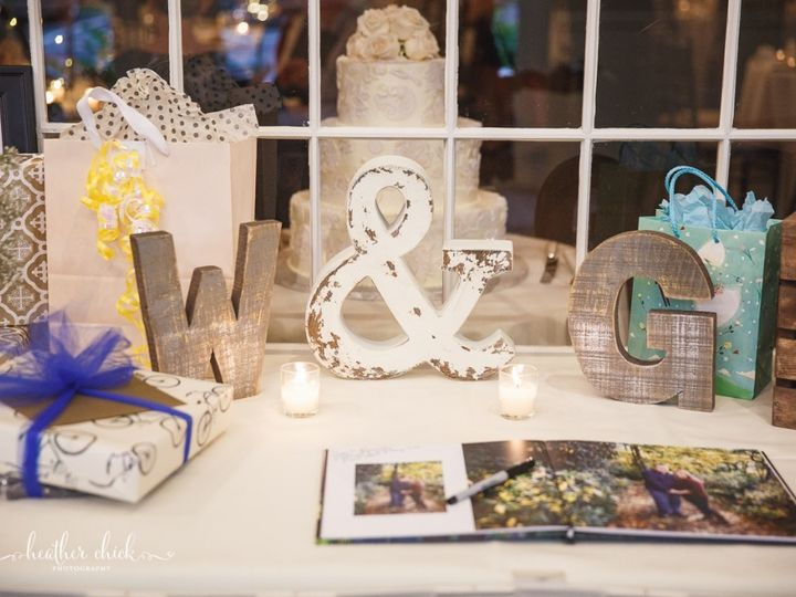 Tmx 1510686871317 Guest Book Table Sterling, MA wedding venue