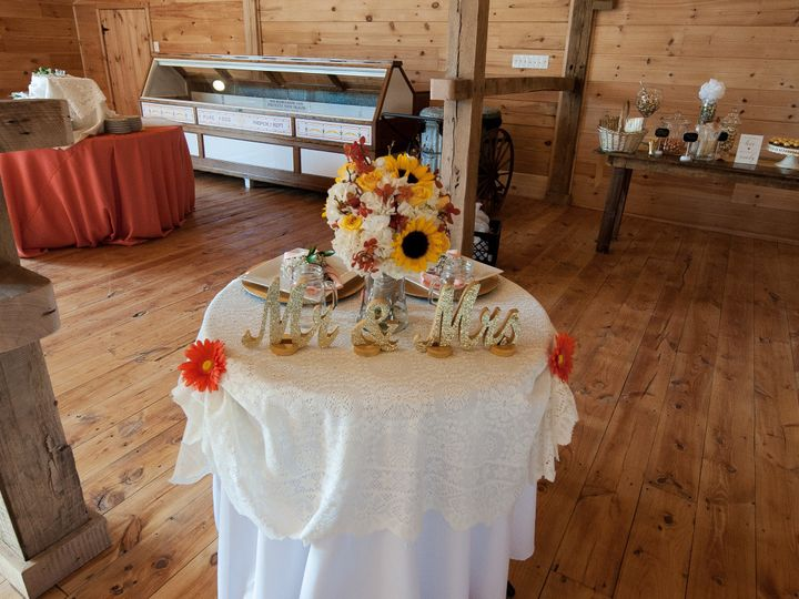 Tmx 1489529174017 2.18.17 363 Forest Hill wedding venue