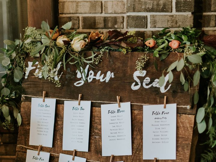 Tmx 1501101541264 Amdetails50 Skippack, PA wedding florist