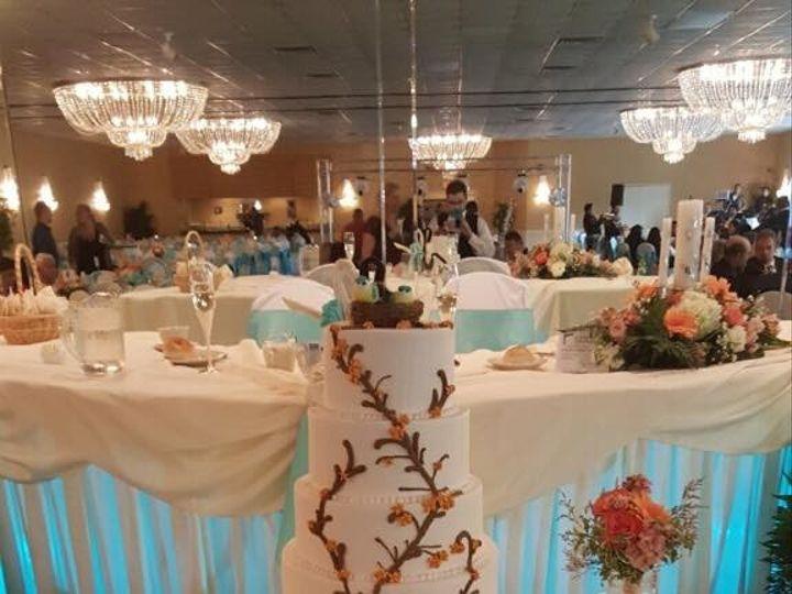 Tmx 1505494048609 187667776455959989785195297454560427051871o Olyphant, PA wedding venue