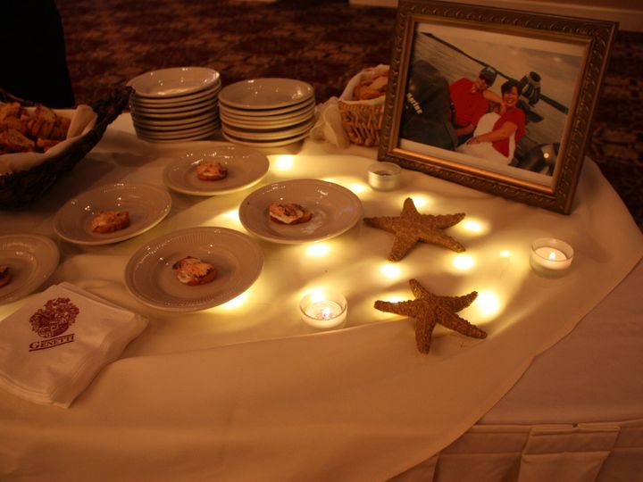 Tmx 1510945591941 20140802332   Copy   Copy Olyphant, PA wedding venue