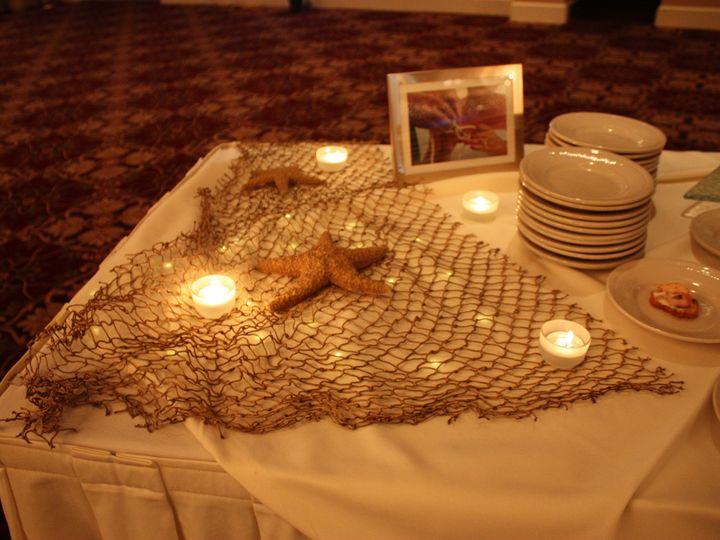 Tmx 1510945751743 20140802334   Copy 2 Olyphant, PA wedding venue