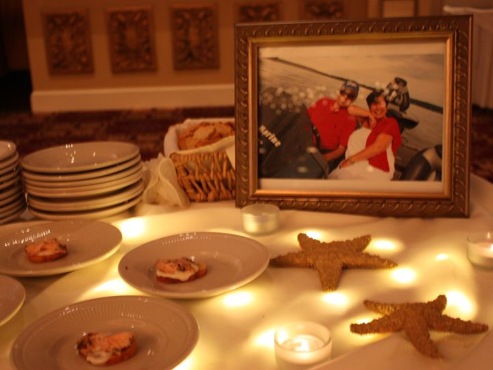 Tmx 1510945829927 20140802335   Copy 2 Olyphant, PA wedding venue