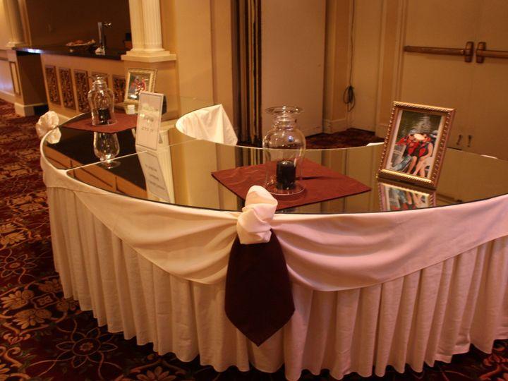 Tmx 1510946478461 20140802353   Copy   Copy Olyphant, PA wedding venue