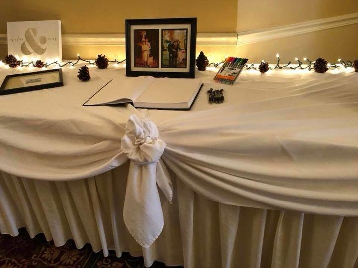 Tmx 1516291603 F0abb8024feeb941 1516291601 20cdf24d3d64b2b4 1516291677972 8 Guest Book Olyphant, PA wedding venue