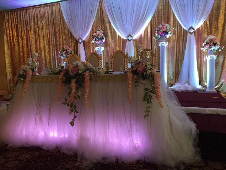 Tmx 1520362214 E1dc077db56ad10f 1520362212 7622943969cfbb57 1520362315031 8 20157862 669397776 Olyphant, PA wedding venue