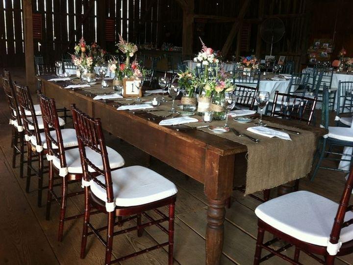 Tmx 1428503212078 Riverside3 Leesburg, District Of Columbia wedding venue