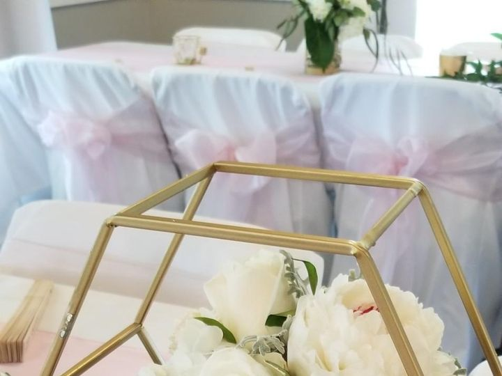 Tmx 20190615 164028 51 606850 1564539428 McKinney, TX wedding venue
