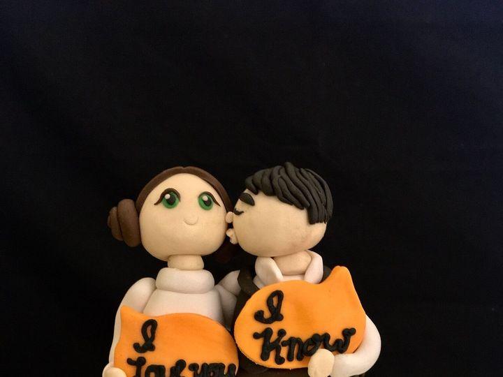 Tmx 1c52de5f 6949 4546 Bff5 A70449749d63 51 366850 158756590357466 Cypress, TX wedding cake