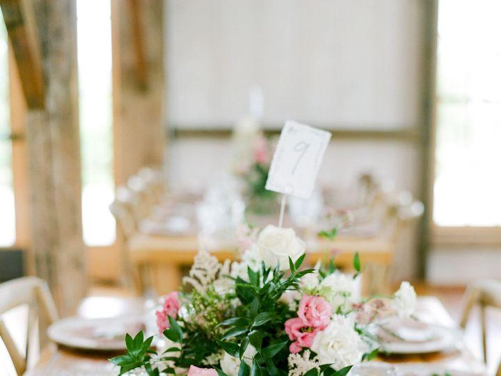 Tmx 1531146959 562d55463e958d2b 1531146956 44945ee842c38bd0 1531146932491 4 Melaniezacekphotog Worcester, MA wedding planner