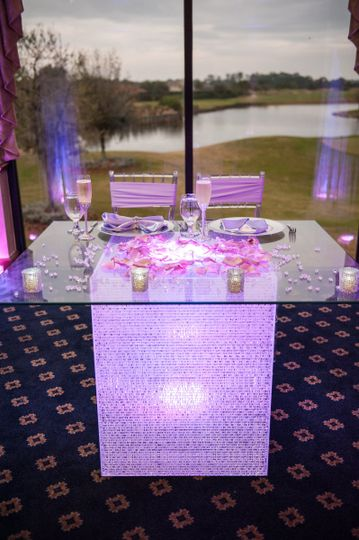 Table uplights
