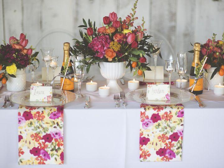 Tmx 1435628987530 Dandizette70047 Copy 1140x759 Denver, CO wedding florist