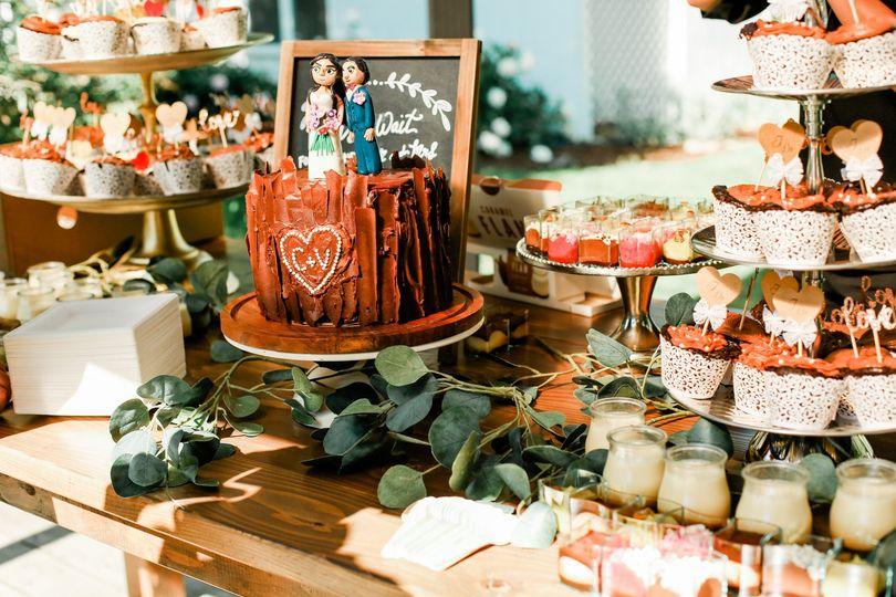 Cake | Details