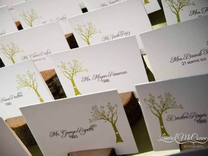 Tmx 1517849748 068216a6ec89bb17 1517849747 1905fd20309b7383 1517849763206 10 130706 0740 Tacoma wedding invitation