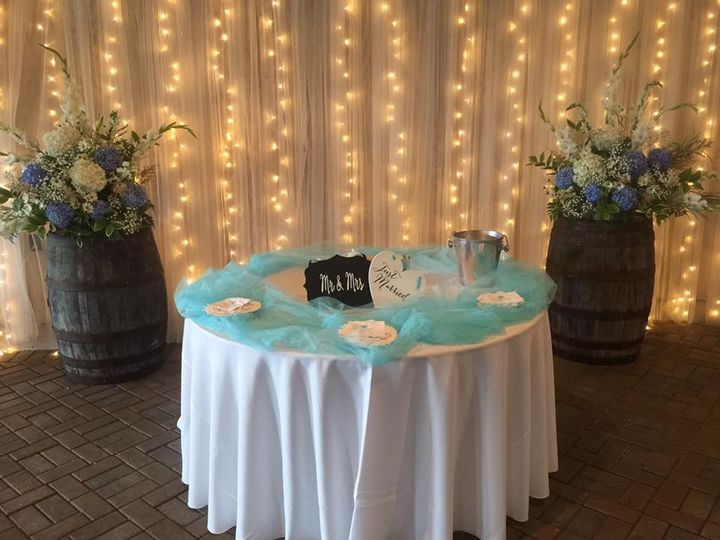 Table sset-up
