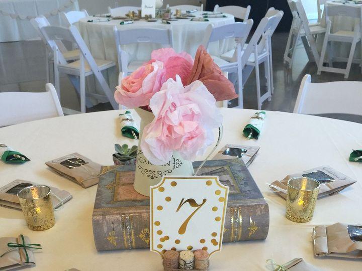 Tmx 1450921317881 2015 07 03 18.12.38 Bennett, CO wedding planner