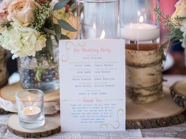 Tmx 1488928669824 Tiffanyburkephotography94155 Gig Harbor, WA wedding venue
