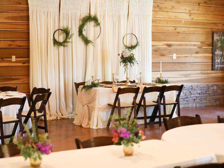 Tmx 3v1a2219 51 762360 Canton, GA wedding venue
