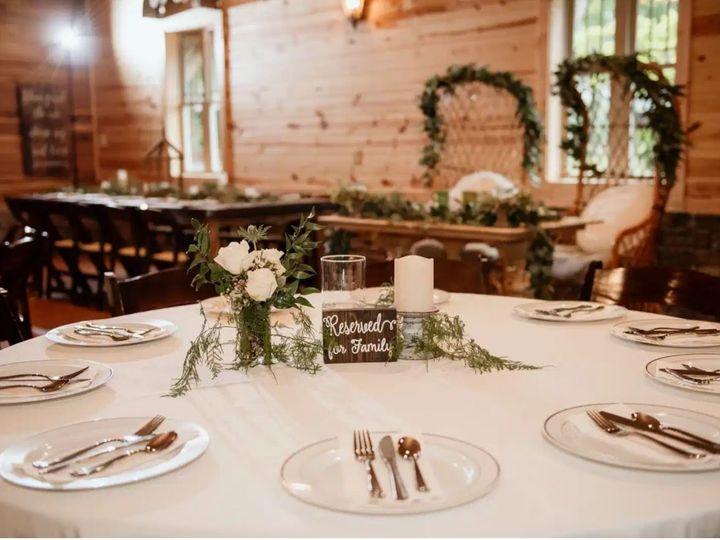 Tmx Ff11 51 762360 162384855255610 Canton, GA wedding venue