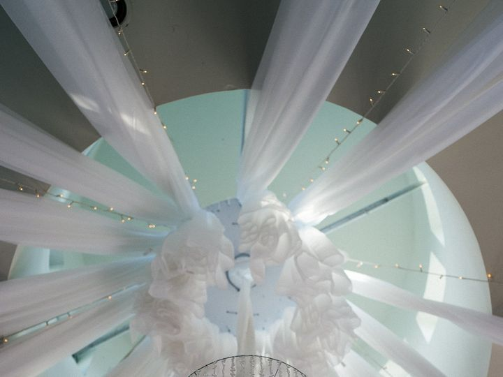 Tmx 1450898893720 Grundmeyer0031 Urbandale wedding planner