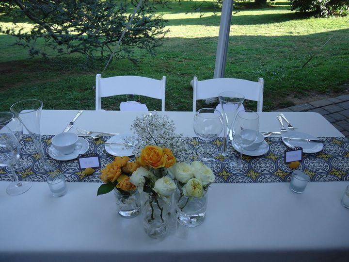 Tmx 1395254146172 19 West Grove, Pennsylvania wedding planner