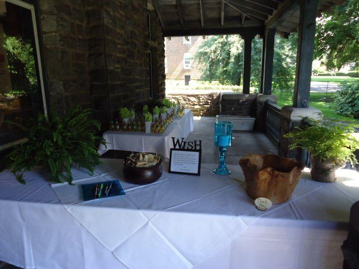 Tmx 1395598939581 Oct 12 To Aug 13 29 West Grove, Pennsylvania wedding planner