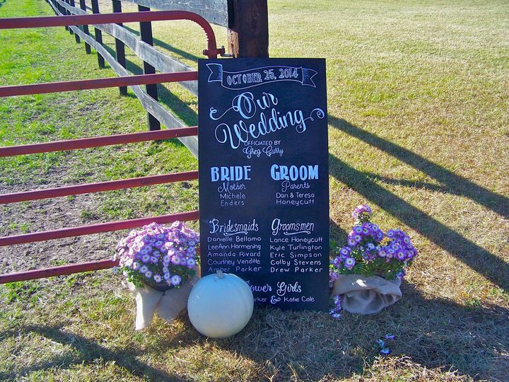 Tmx 1418752685964 Wedding Chalkboard Program Raleigh, North Carolina wedding venue