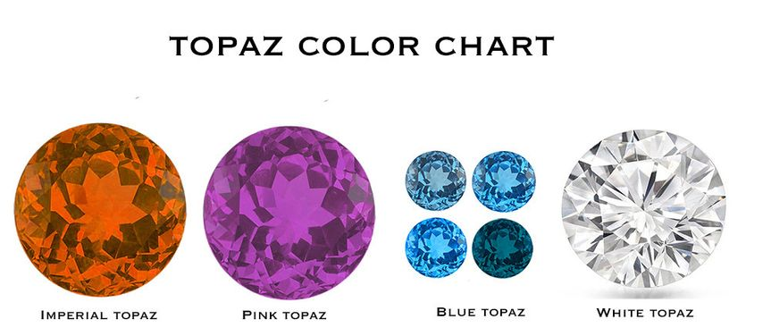 topaz color chart