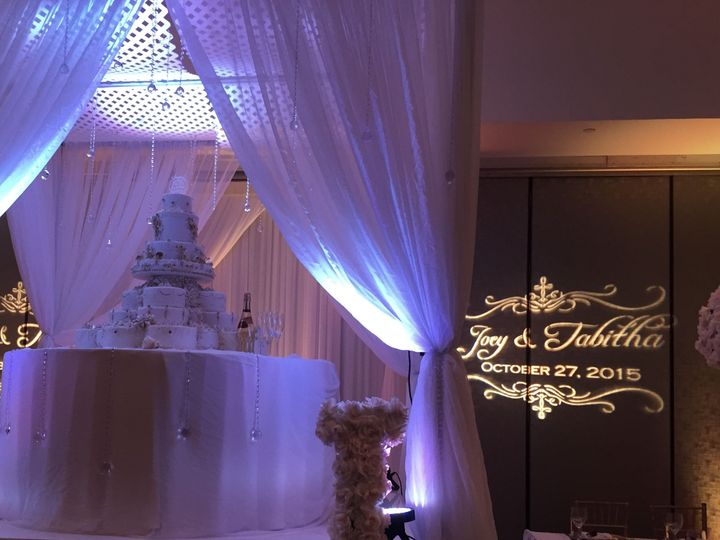 Tmx 1533834768 Fcc69b8b742f203a 1533834766 Bf737a6724ccae6f 1533834750101 4 IMG 3929 Buena Park, CA wedding eventproduction
