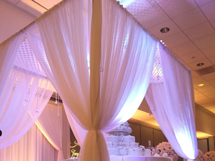 Tmx 1533834833 7cff8919ebc388ae 1533834831 1d89fc6b3c67da2a 1533834818592 7 IMG 3935 Buena Park, CA wedding eventproduction