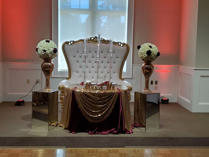 Tmx 20201001 163213 51 903660 161066002738082 Blythewood, SC wedding venue