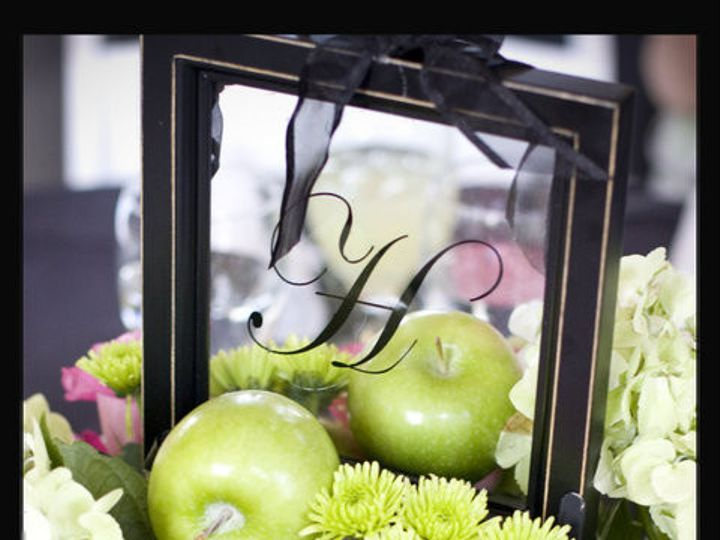 Tmx 1395350294714 The Low Table Arrangement North Richland Hills wedding florist