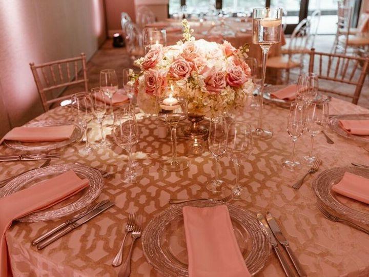 Tmx 1503508357115 Marriott Charlotte City Centerat93 Charlotte, NC wedding venue