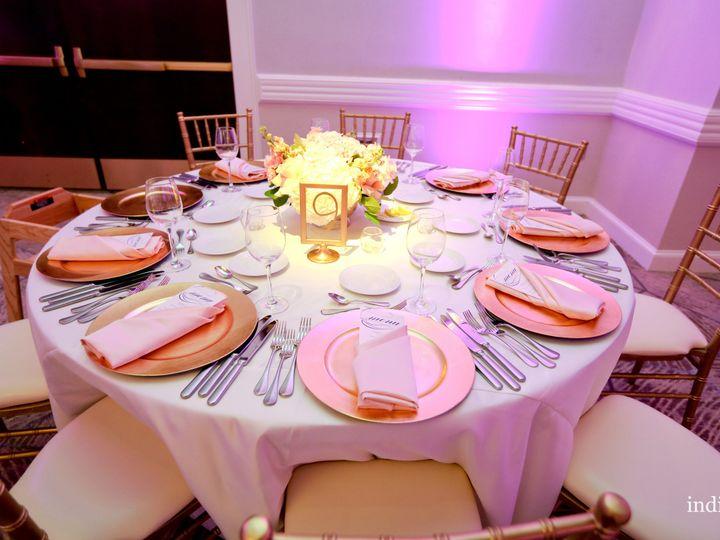 Tmx 1503508479838 Indigoak0171 Charlotte, NC wedding venue