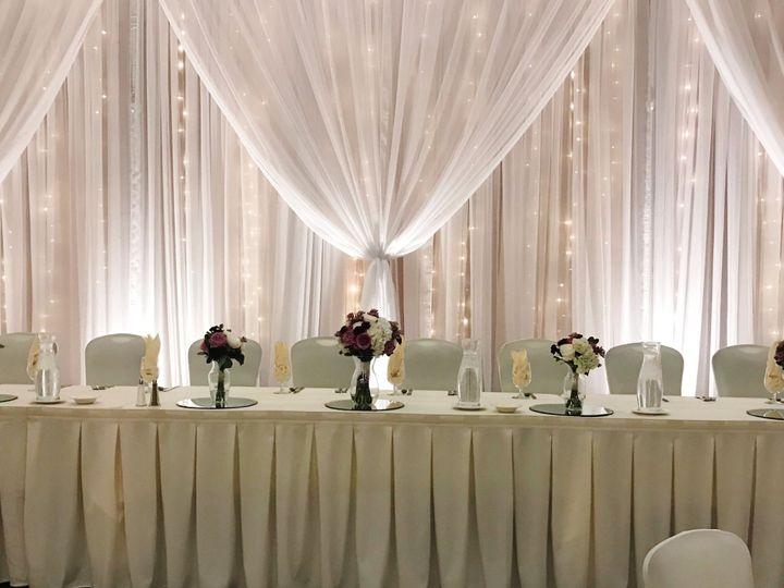 Tmx 1534881182 4e01f8e7069e4f4c 1534881178 Fb528aed1df3cce9 1534881160492 15 Ra2 Fargo, ND wedding venue