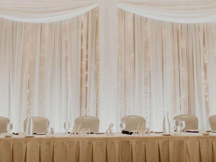 Tmx 2h3a2982 51 479960 Fargo, ND wedding venue