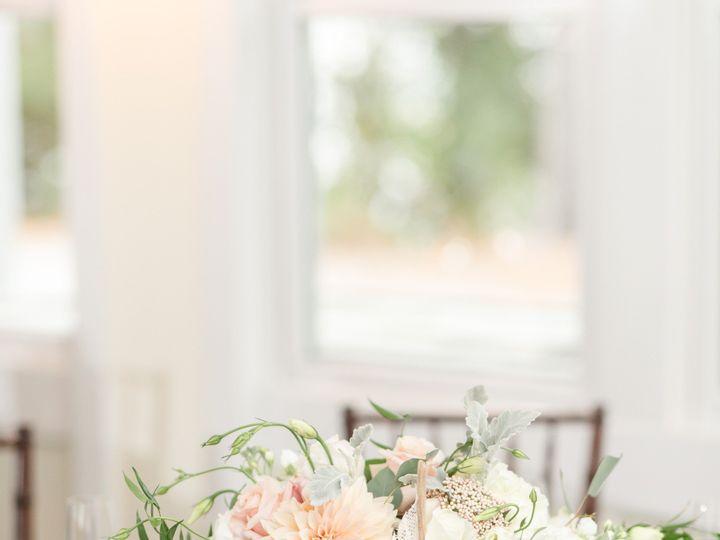 Tmx Megan Kelsey 26 51 1070 158005948473540 Stevensville, MD wedding venue
