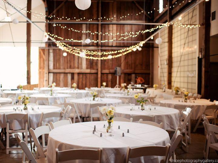 Tmx 1360602365879 FuellWysongChloePhotographyDetails14 Issaquah, Washington wedding venue