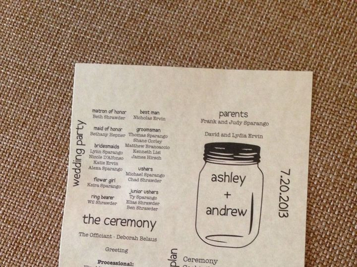 Tmx 1529561559 Bcdb4c104b23c876 1458849514096 Sparango 1 Horsham, PA wedding catering