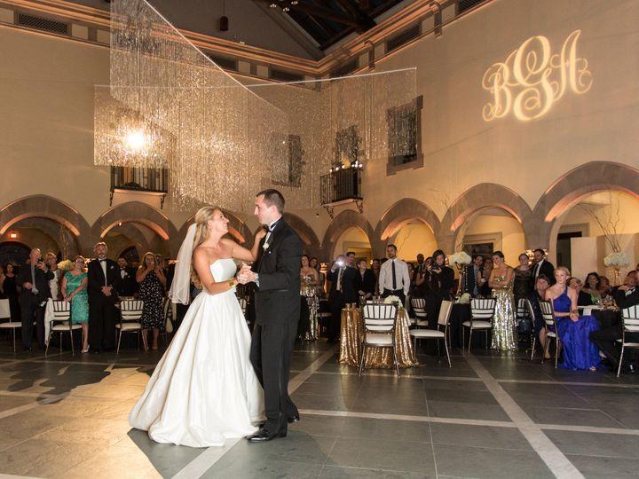 Tmx 1483462950004 Reception 27 Norfolk, VA wedding venue