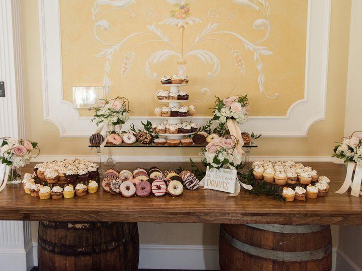 Tmx 033 51 25370 160996170687017 Williamsburg, VA wedding venue