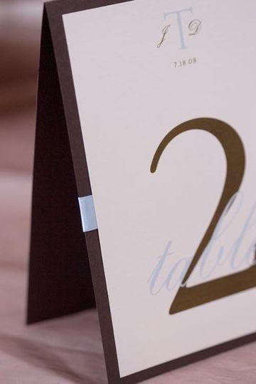 tablenumber4