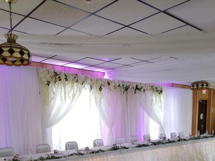 Tmx 20180901 155841 51 1005470 1557584785 Liverpool, NY wedding rental