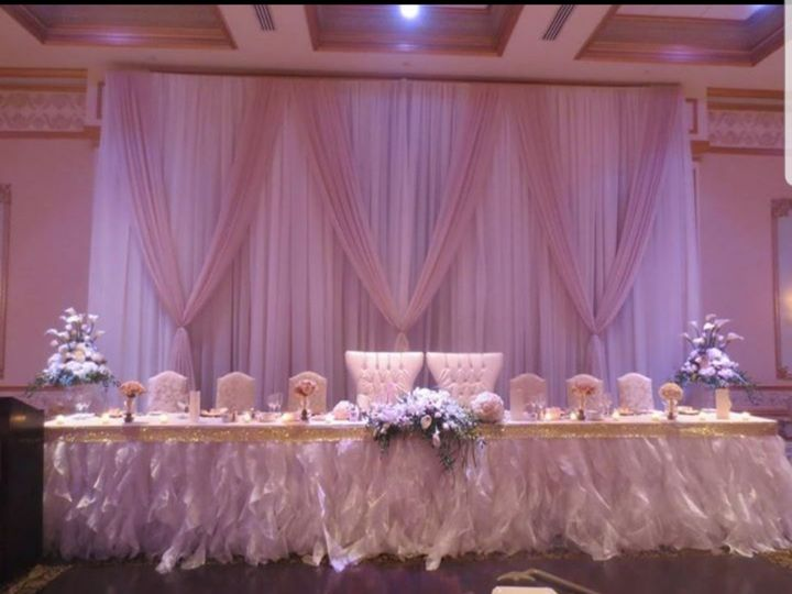 Tmx 20190204 230958 51 1005470 1557584874 Liverpool, NY wedding rental